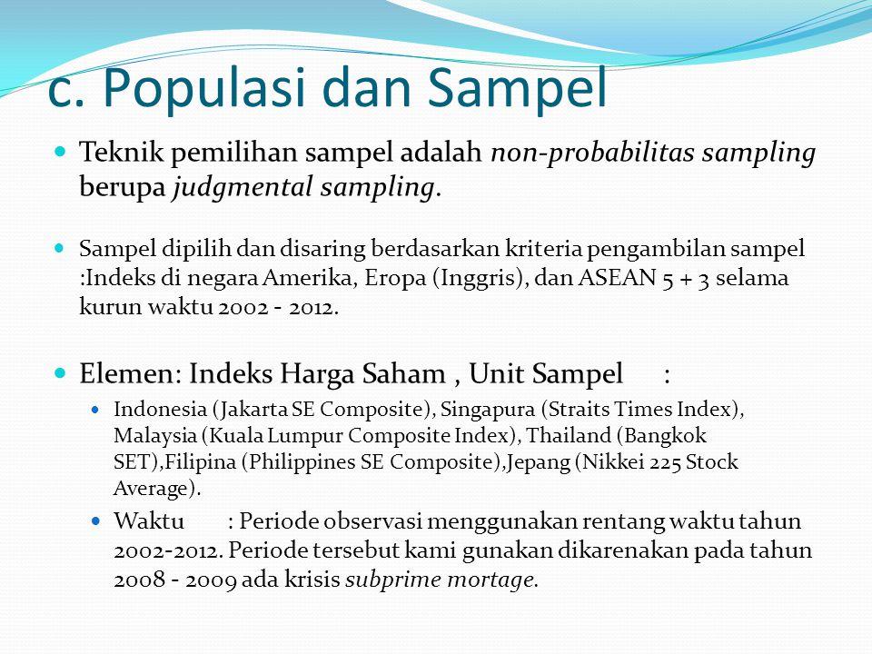 c. Populasi dan Sampel Teknik pemilihan sampel adalah non-probabilitas sampling berupa judgmental sampling.
