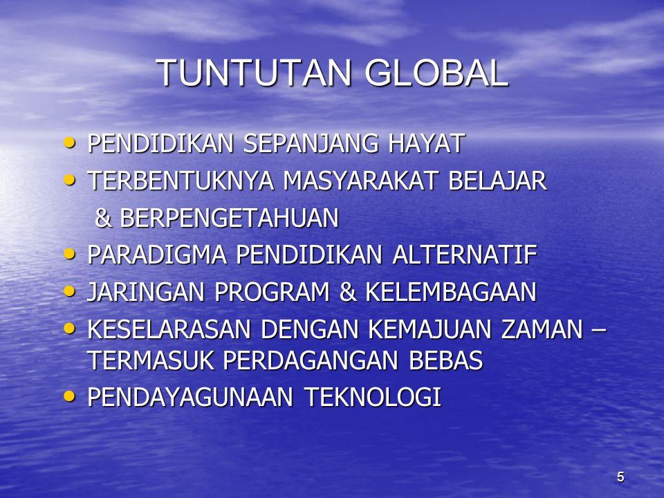 TUNTUTAN GLOBAL PENDIDIKAN SEPANJANG HAYAT
