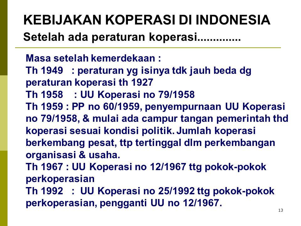 KEBIJAKAN KOPERASI DI INDONESIA Setelah ada peraturan koperasi..............