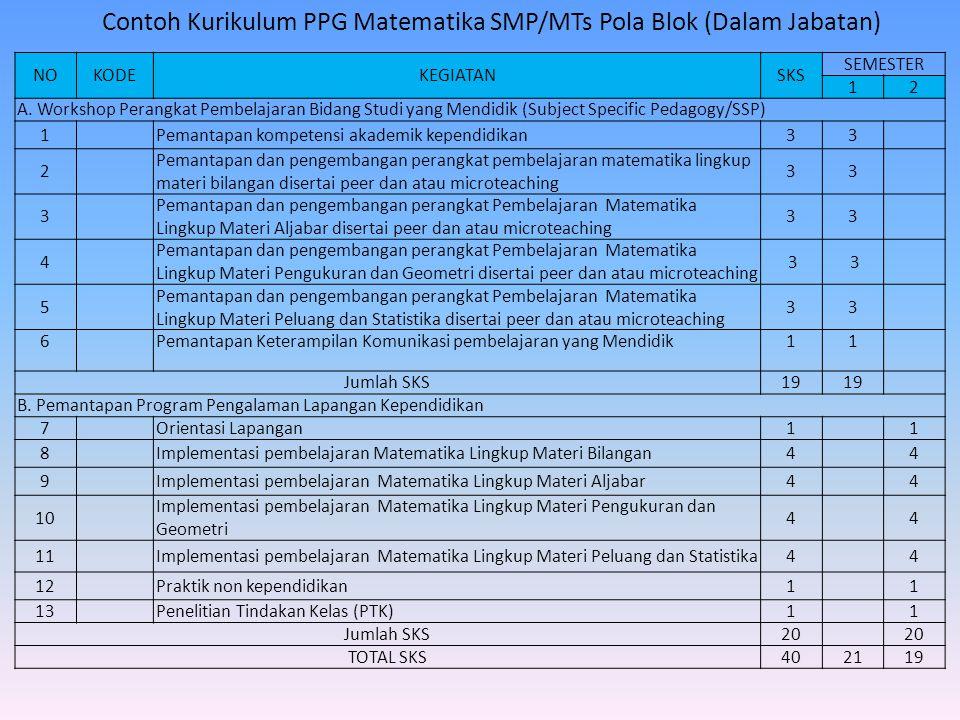 Contoh Kurikulum PPG Matematika SMP/MTs Pola Blok (Dalam Jabatan)