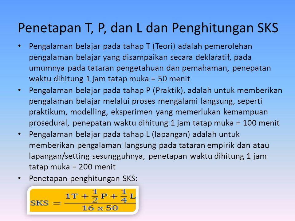 Penetapan T, P, dan L dan Penghitungan SKS