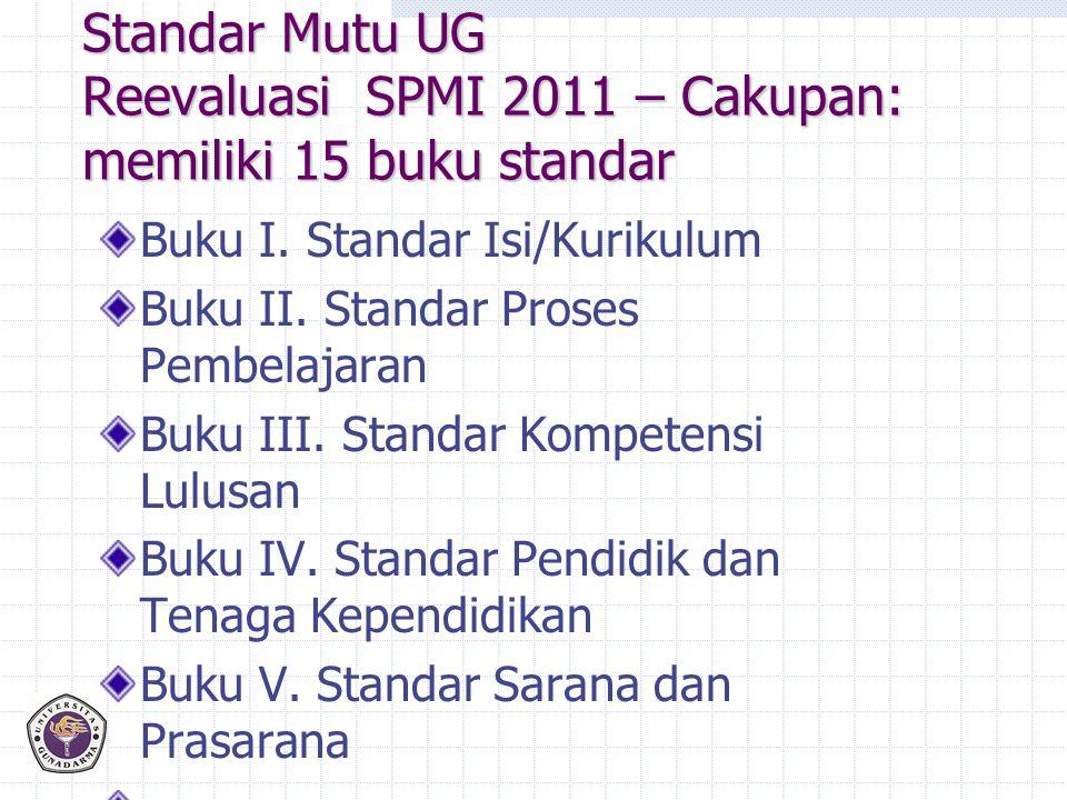Standar Mutu UG Reevaluasi SPMI 2011 – Cakupan: memiliki 15 buku standar