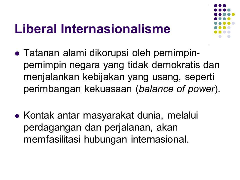 Liberal Internasionalisme
