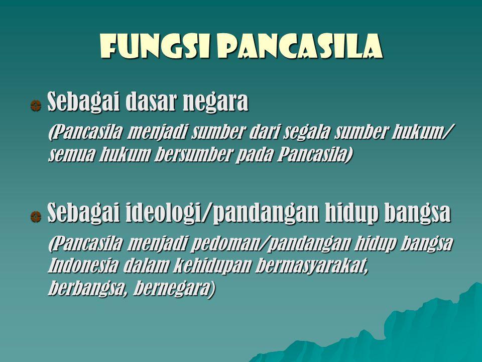 FUNGSI PANCASILA Sebagai dasar negara