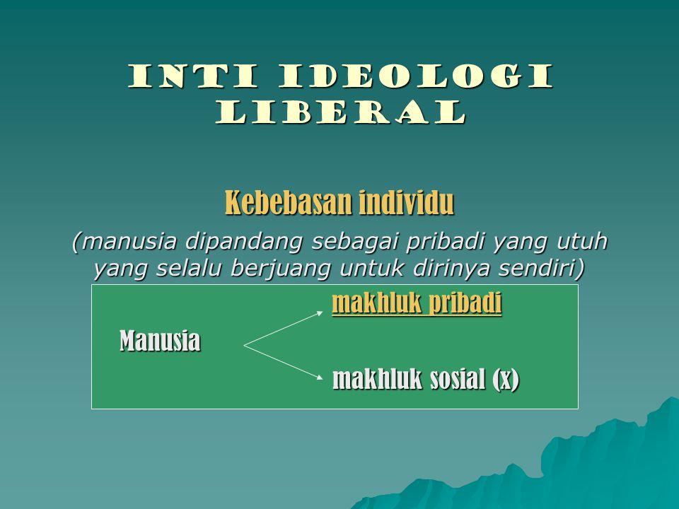 INTI IDEOLOGI LIBERAL Kebebasan individu Manusia makhluk sosial (x)