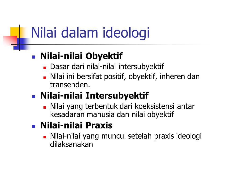 Nilai dalam ideologi Nilai-nilai Obyektif Nilai-nilai Intersubyektif