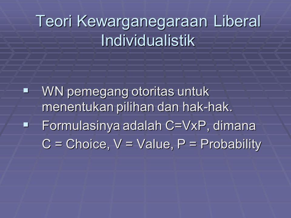 Teori Kewarganegaraan Liberal Individualistik