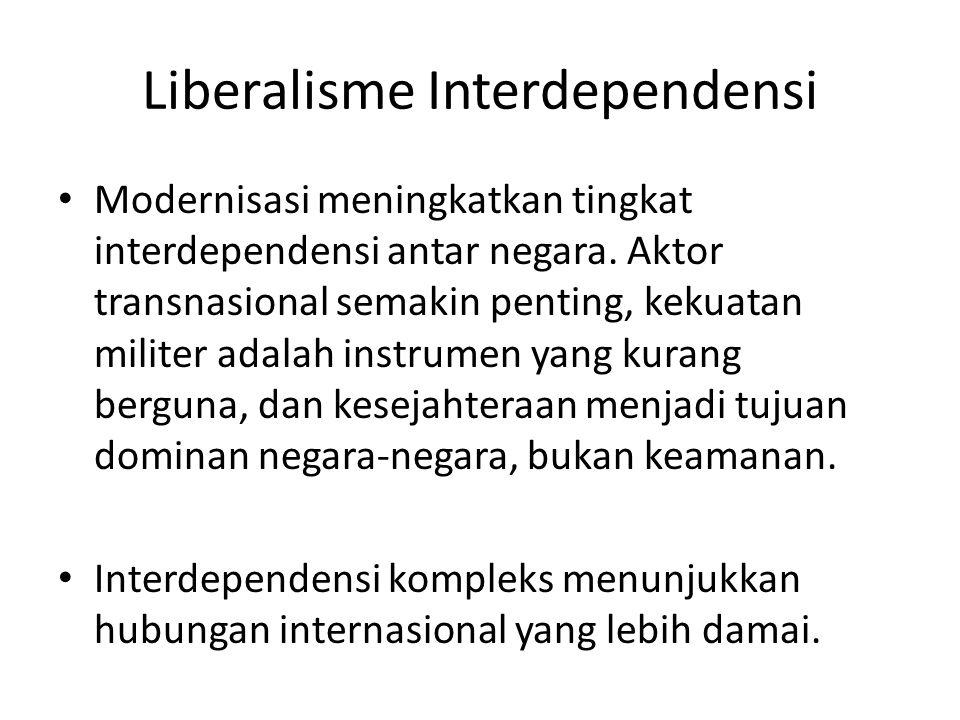Liberalisme Interdependensi