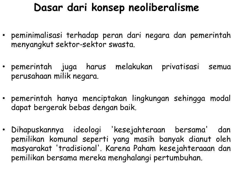 Dasar dari konsep neoliberalisme