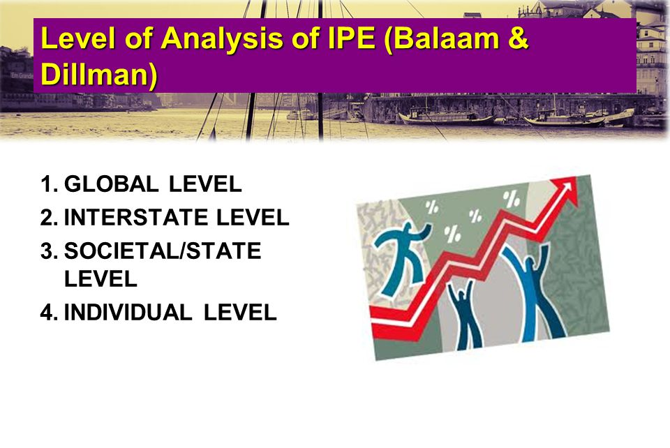 Level of Analysis of IPE (Balaam & Dillman)