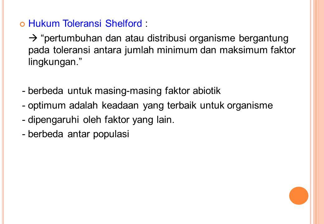 Hukum Toleransi Shelford :
