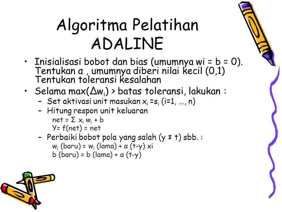 Algoritma Pelatihan ADALINE