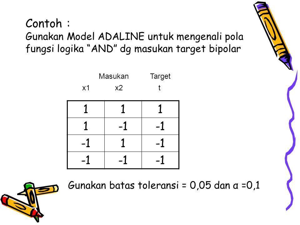Contoh : Gunakan Model ADALINE untuk mengenali pola fungsi logika AND dg masukan target bipolar