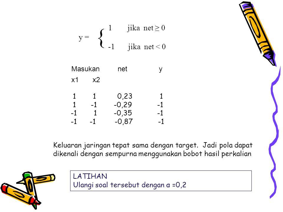 { 1 jika net ≥ 0 y = -1 jika net < 0 Masukan net y x1 x2 1 1 0,23 1