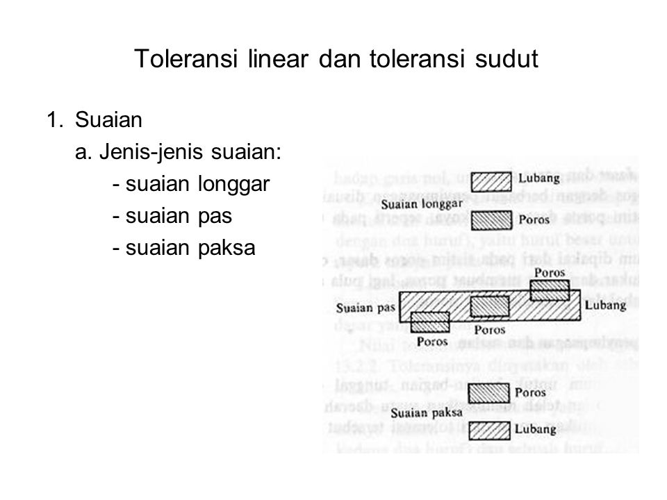 Toleransi linear dan toleransi sudut