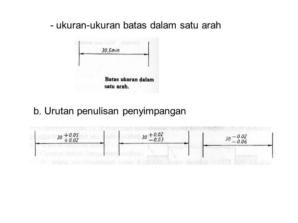 - ukuran-ukuran batas dalam satu arah b. Urutan penulisan penyimpangan