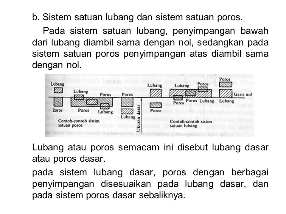 b. Sistem satuan lubang dan sistem satuan poros.