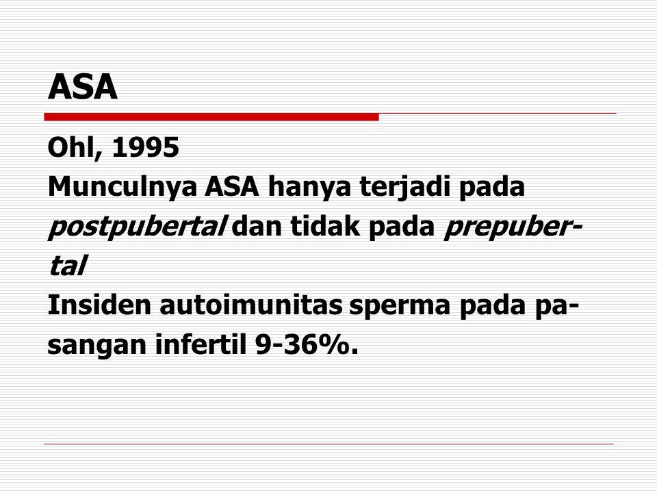 ASA Ohl, 1995 Munculnya ASA hanya terjadi pada