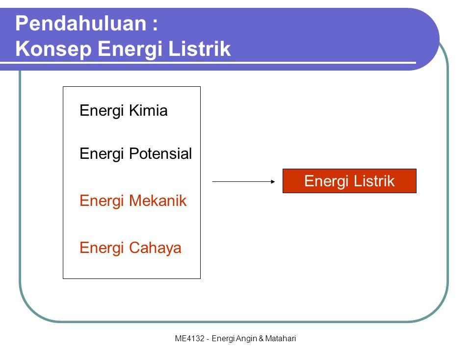 Pendahuluan : Konsep Energi Listrik