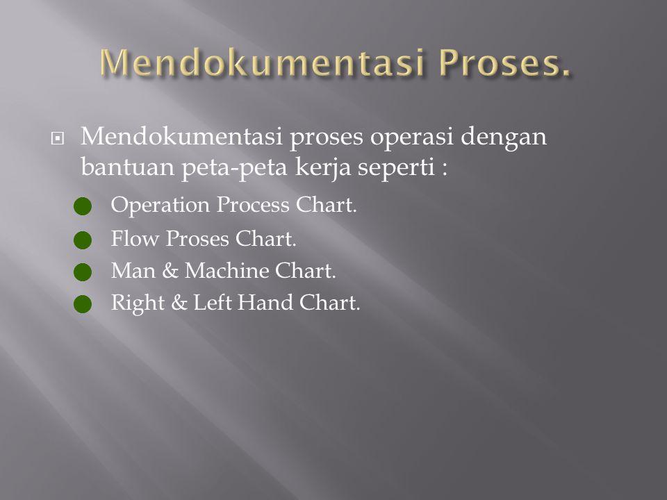 Mendokumentasi Proses.