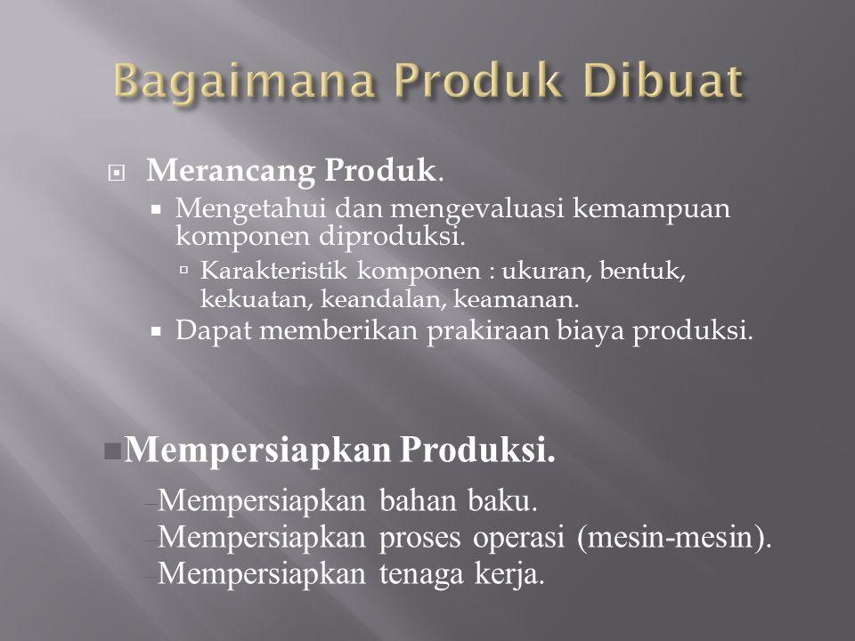 Bagaimana Produk Dibuat