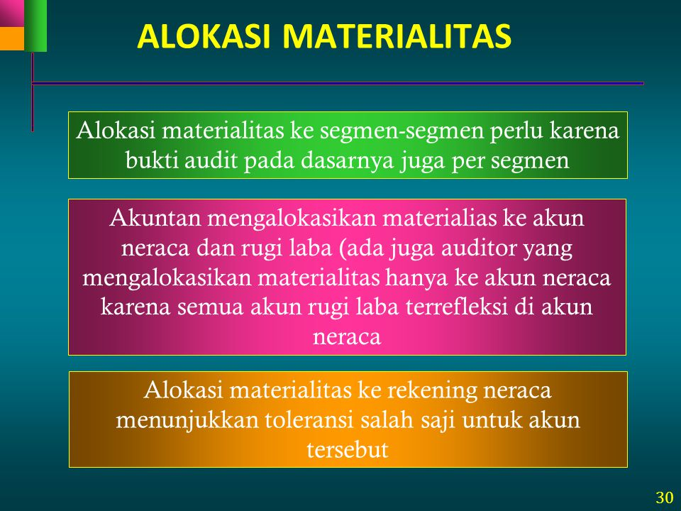 ALOKASI MATERIALITAS Alokasi materialitas ke segmen-segmen perlu karena bukti audit pada dasarnya juga per segmen.