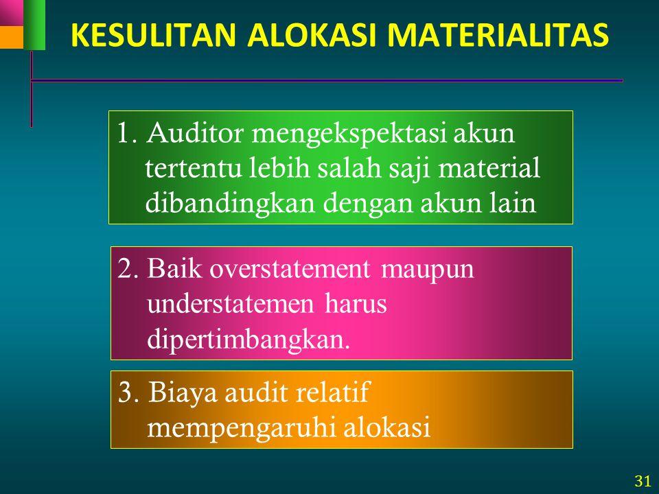 KESULITAN ALOKASI MATERIALITAS