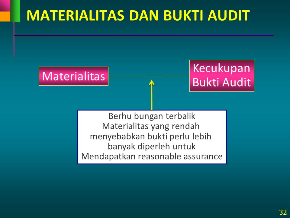 MATERIALITAS DAN BUKTI AUDIT