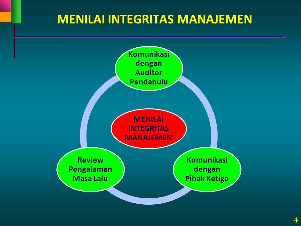 MENILAI INTEGRITAS MANAJEMEN