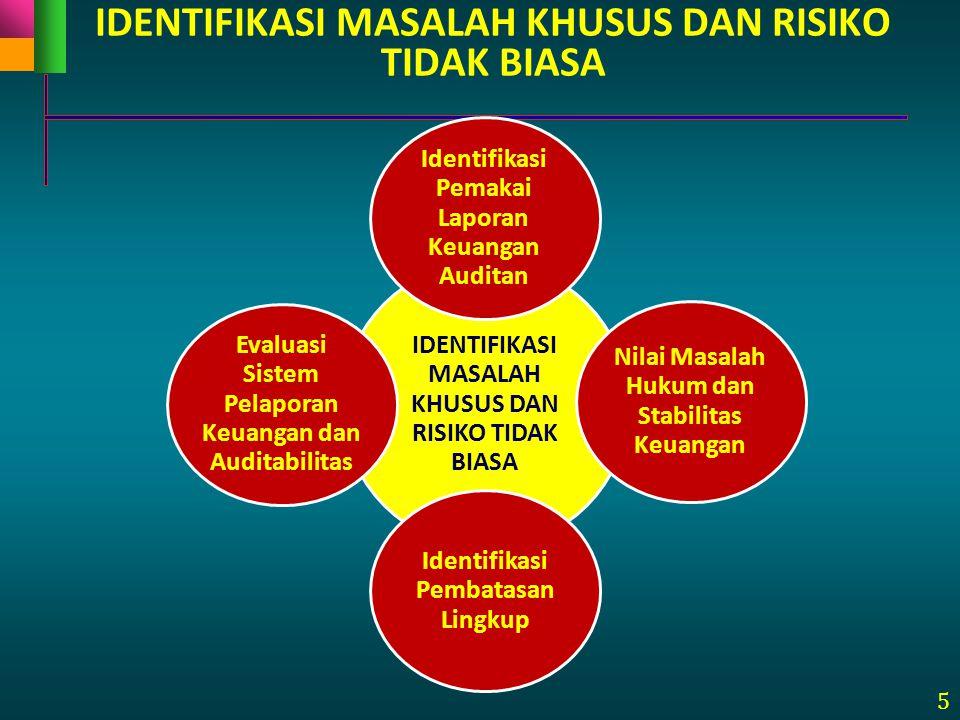 IDENTIFIKASI MASALAH KHUSUS DAN RISIKO TIDAK BIASA