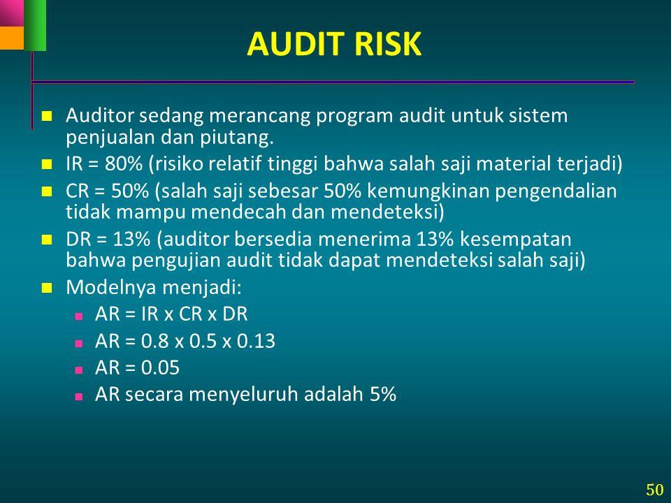 AUDIT RISK Auditor sedang merancang program audit untuk sistem penjualan dan piutang.