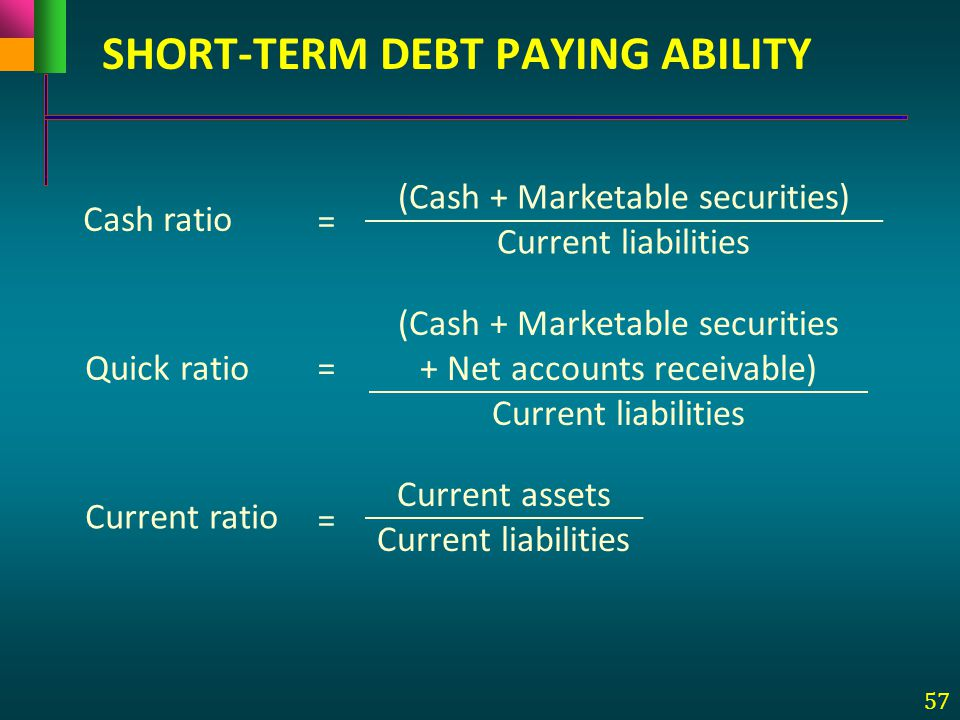 SHORT-TERM DEBT PAYING ABILITY