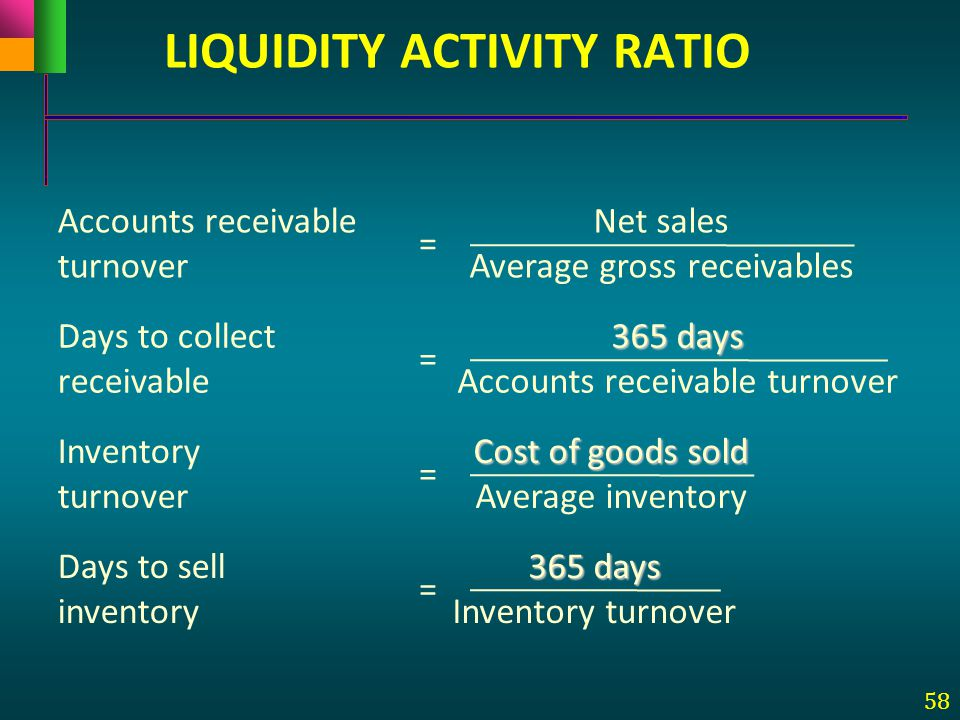 LIQUIDITY ACTIVITY RATIO