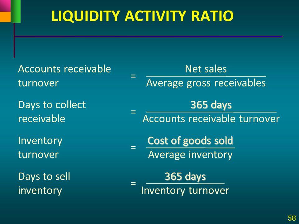 liquidity ratios and activity ratios