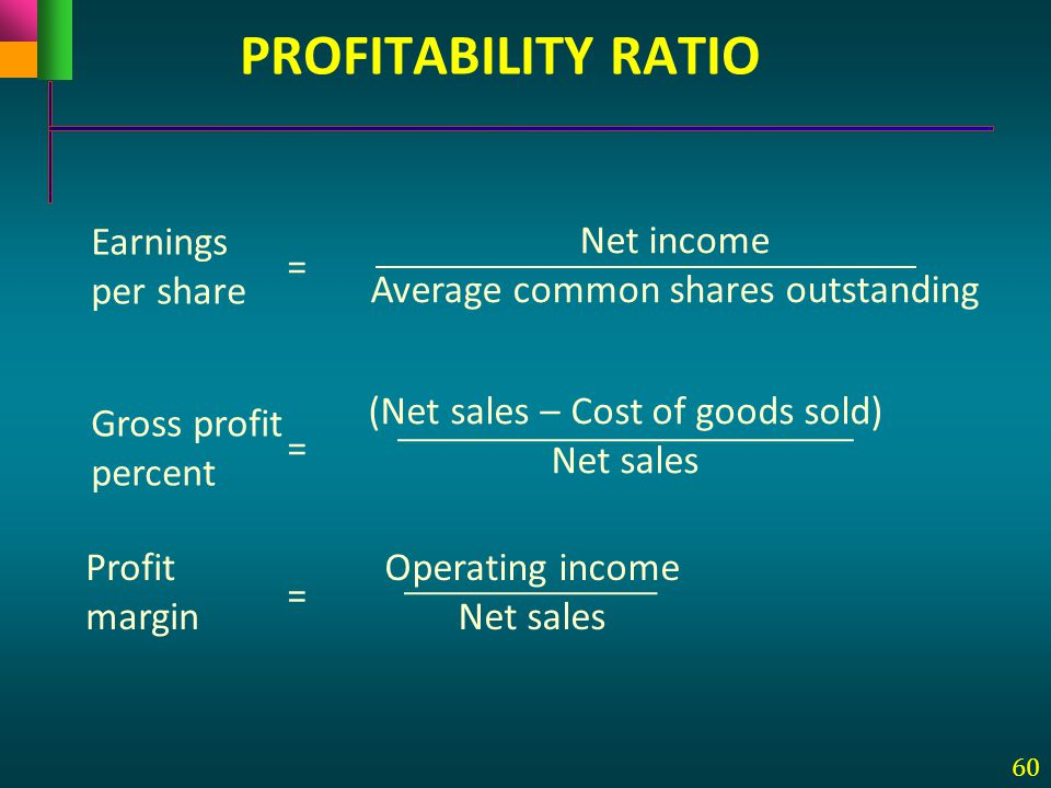 PROFITABILITY RATIO Earnings per share = Net income
