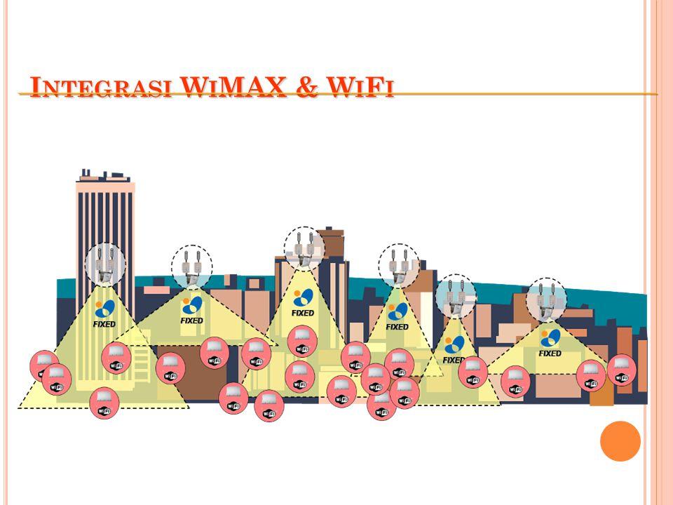 Integrasi WiMAX & WiFi