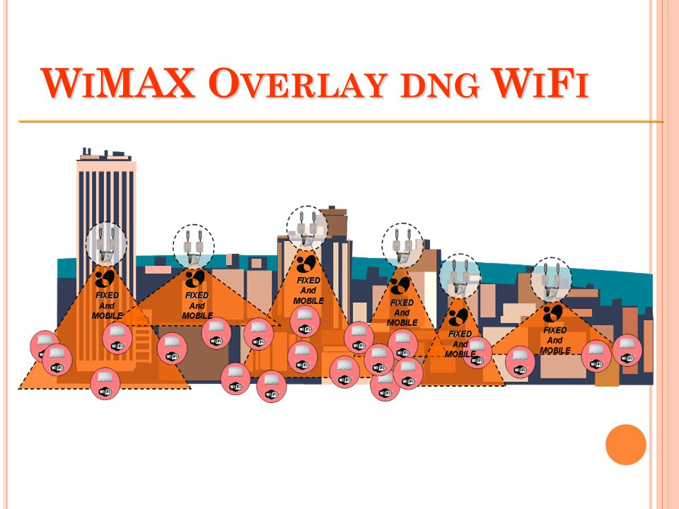 WiMAX Overlay dng WiFi