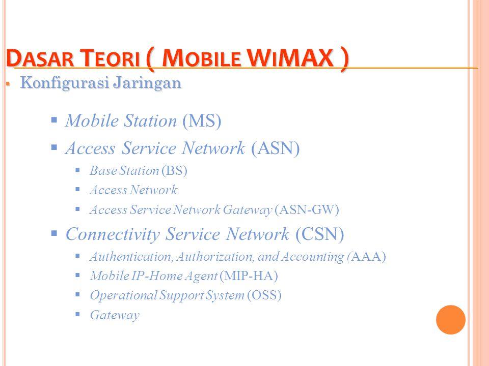 Dasar Teori ( Mobile WiMAX )