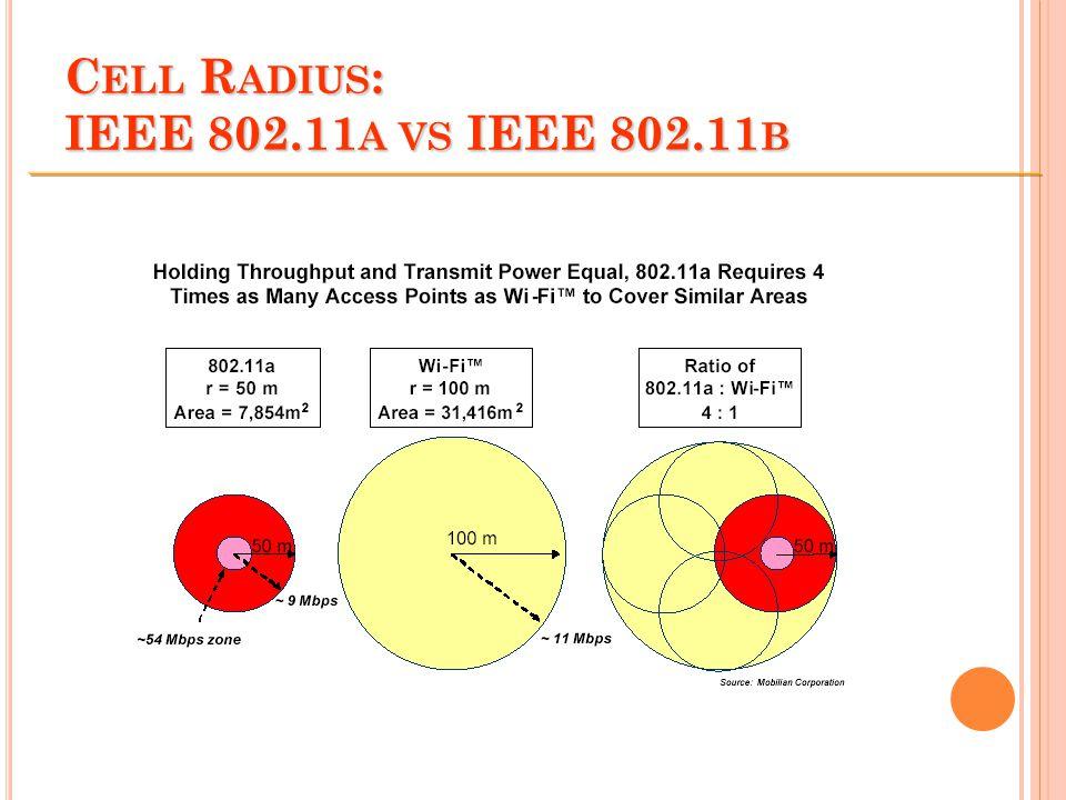 Cell Radius: IEEE 802.11a vs IEEE 802.11b