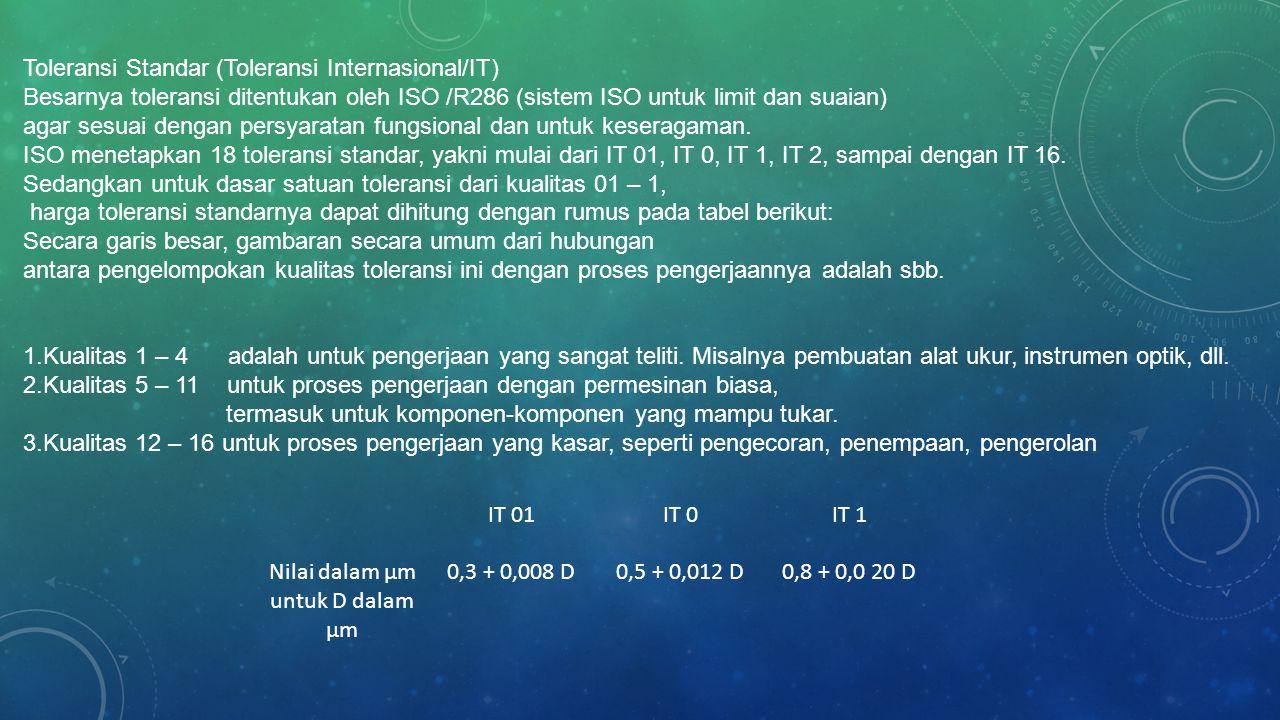Nilai dalam µm untuk D dalam µm
