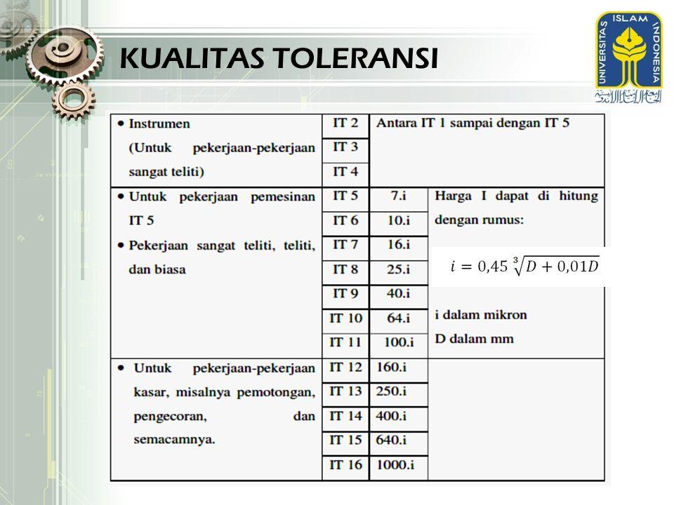 KUALITAS TOLERANSI