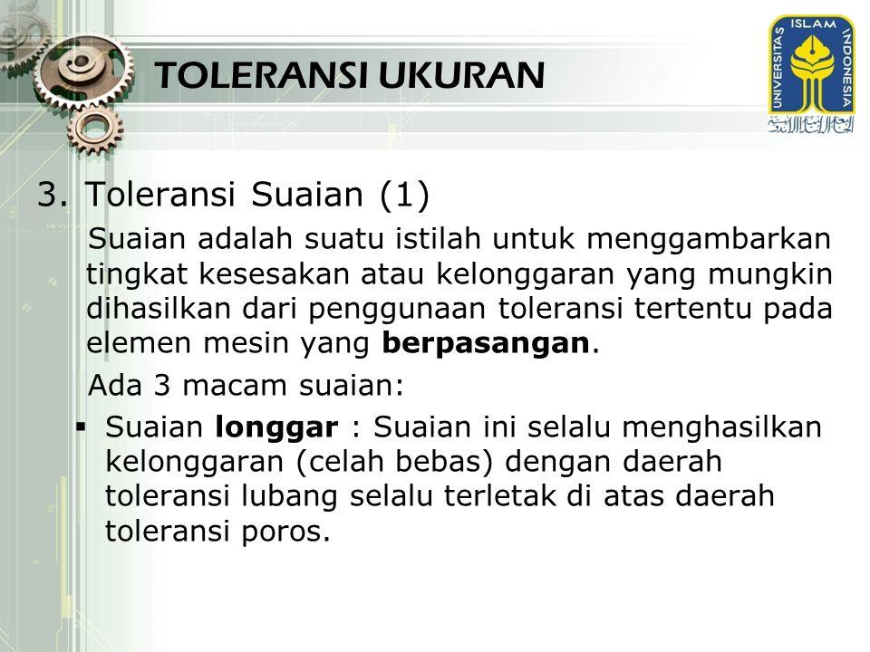 TOLERANSI UKURAN Toleransi Suaian (1)