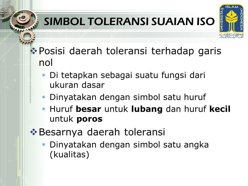 SIMBOL TOLERANSI SUAIAN ISO