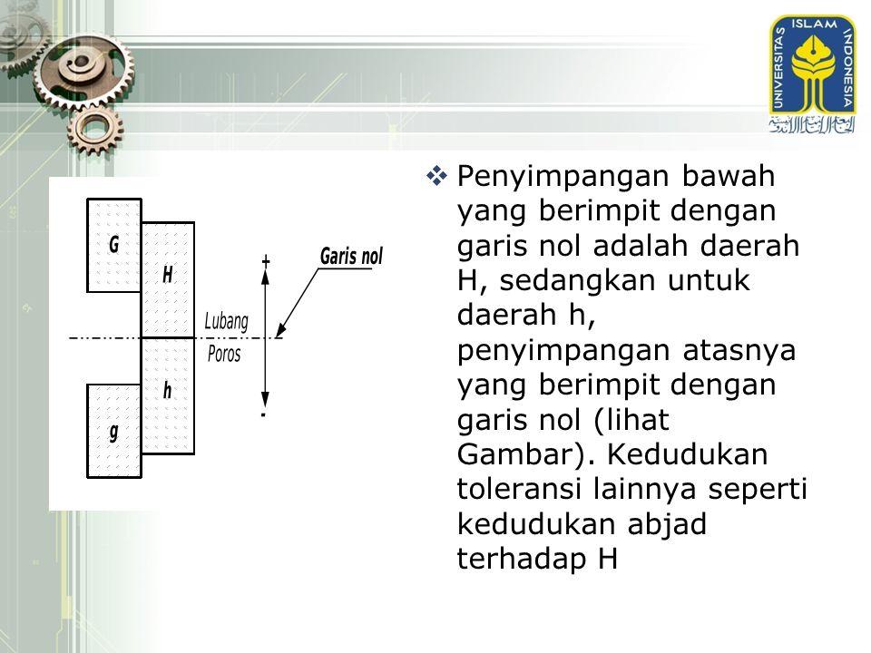 Penyimpangan bawah yang berimpit dengan garis nol adalah daerah H, sedangkan untuk daerah h, penyimpangan atasnya yang berimpit dengan garis nol (lihat Gambar).