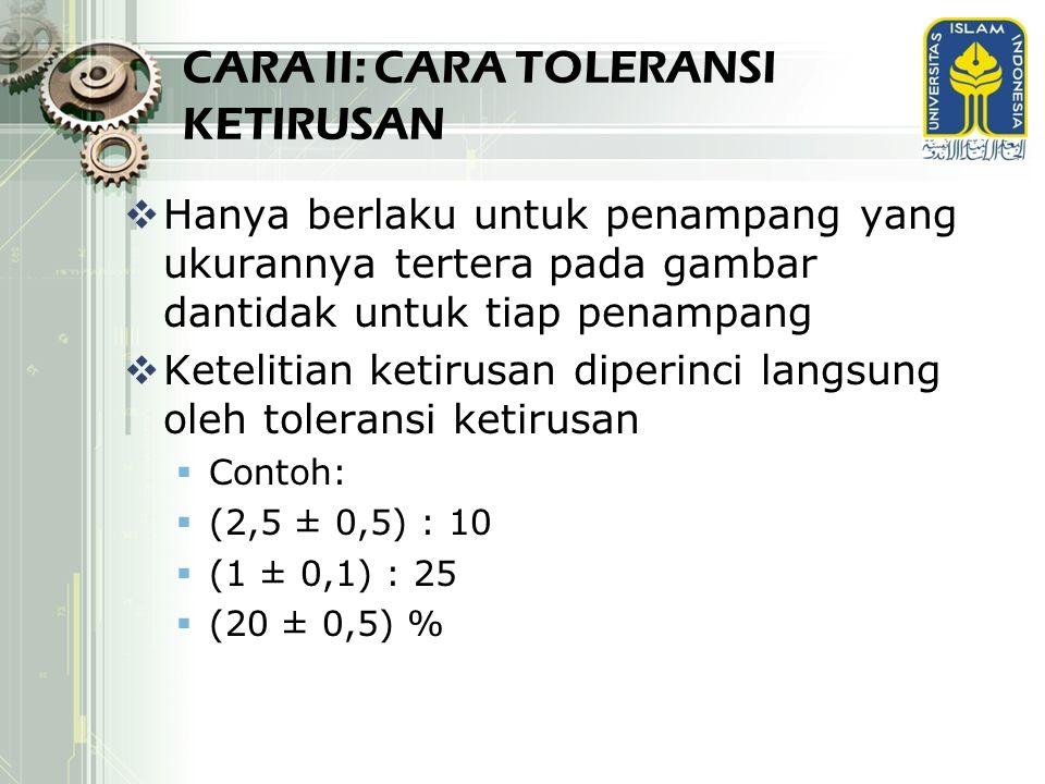 CARA II: CARA TOLERANSI KETIRUSAN