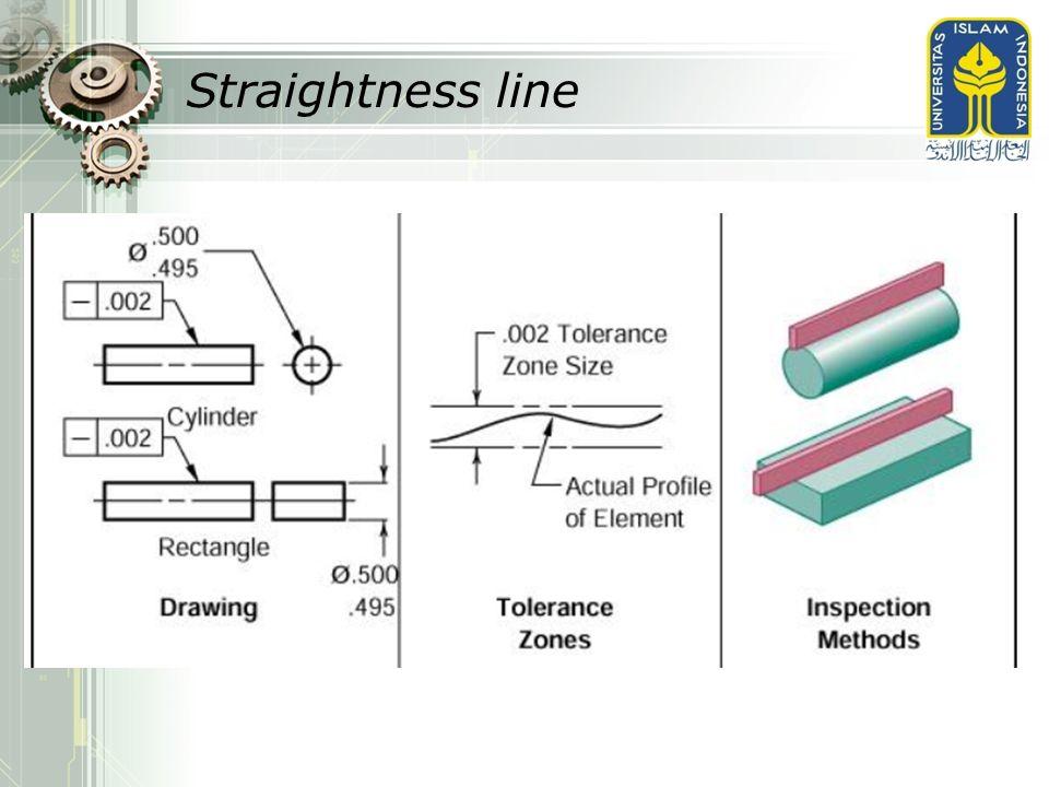 Straightness line