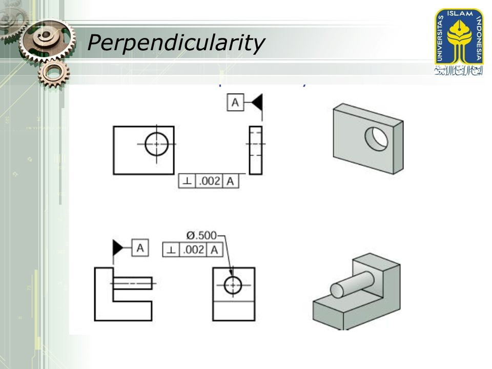 Perpendicularity