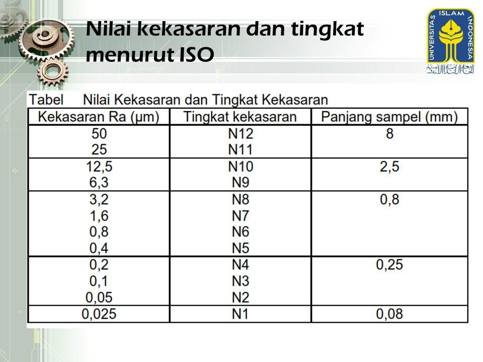 Nilai kekasaran dan tingkat menurut ISO
