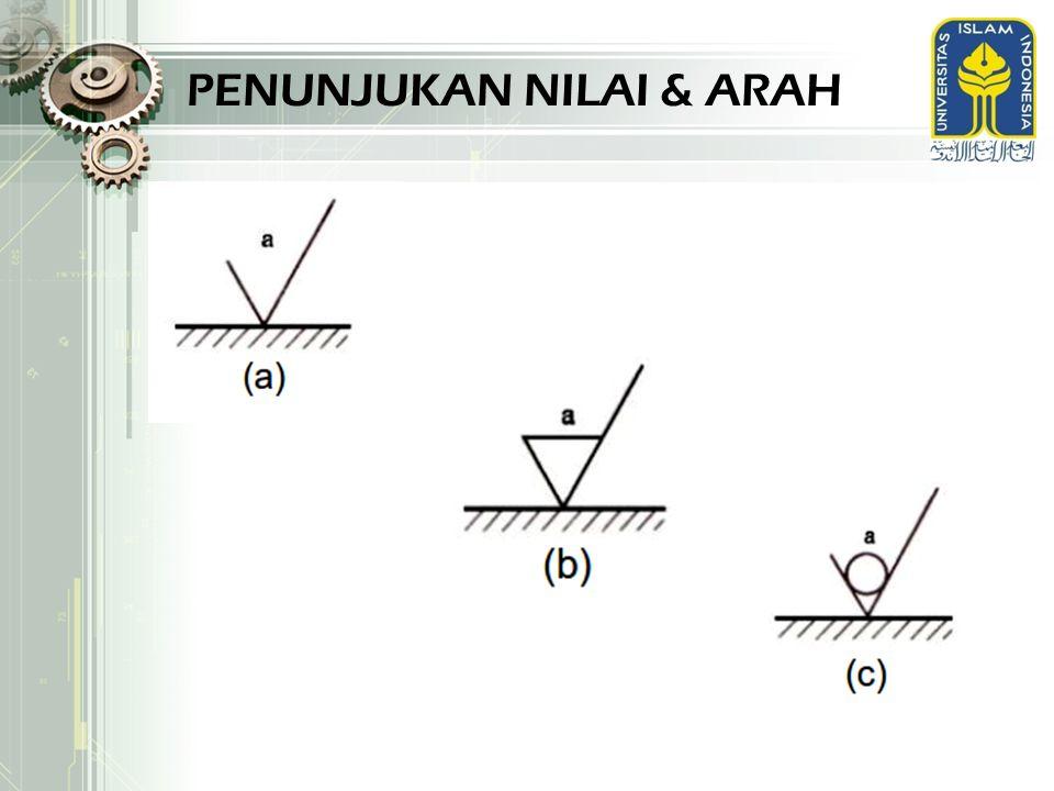 PENUNJUKAN NILAI & ARAH