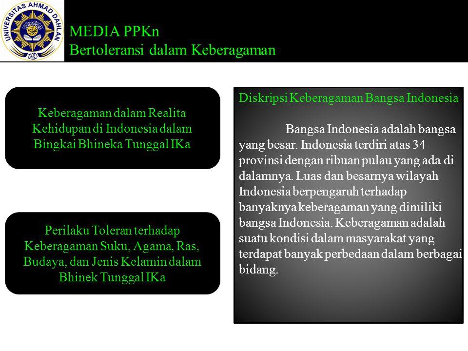 Diskripsi Keberagaman Bangsa Indonesia
